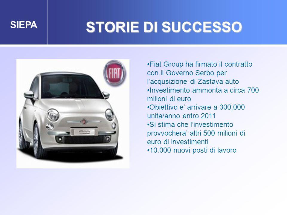 SIEPA STORIE DI SUCCESSO Fiat Group ha firmato il contratto con il Governo Serbo per lacqusizione di Zastava auto Investimento ammonta a circa 700 mil