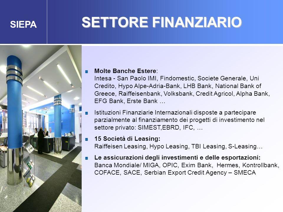 SIEPA SETTORE FINANZIARIO Molte Banche Estere: Intesa - San Paolo IMI, Findomestic, Societe Generale, Uni Credito, Hypo Alpe-Adria-Bank, LHB Bank, Nat