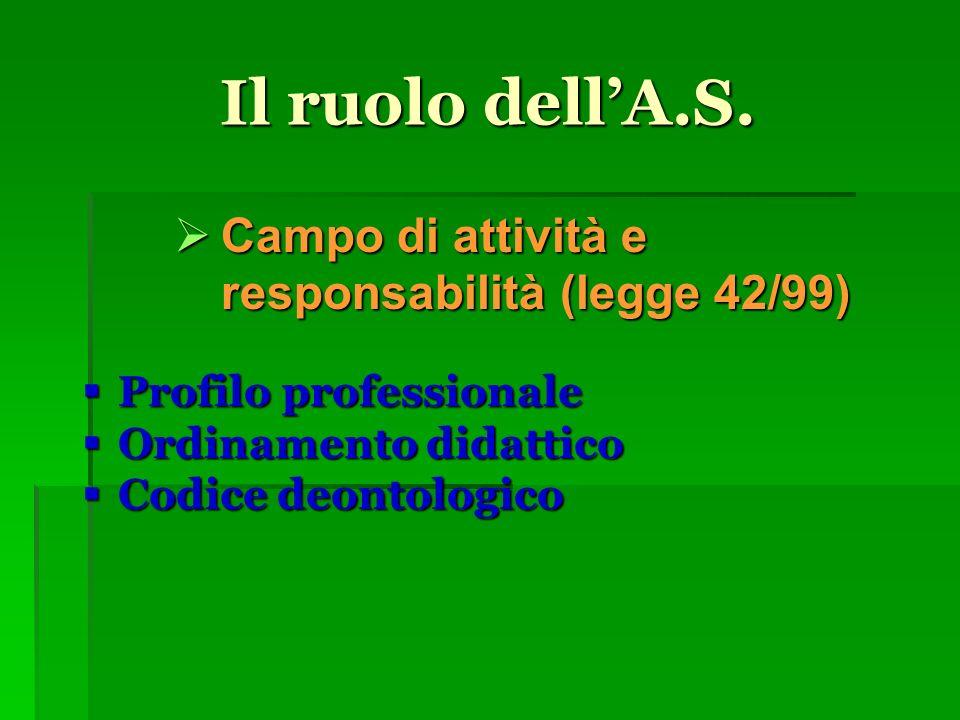Il ruolo dellA.S.Profilo professionale D.M. 69/97 Profilo professionale D.M.