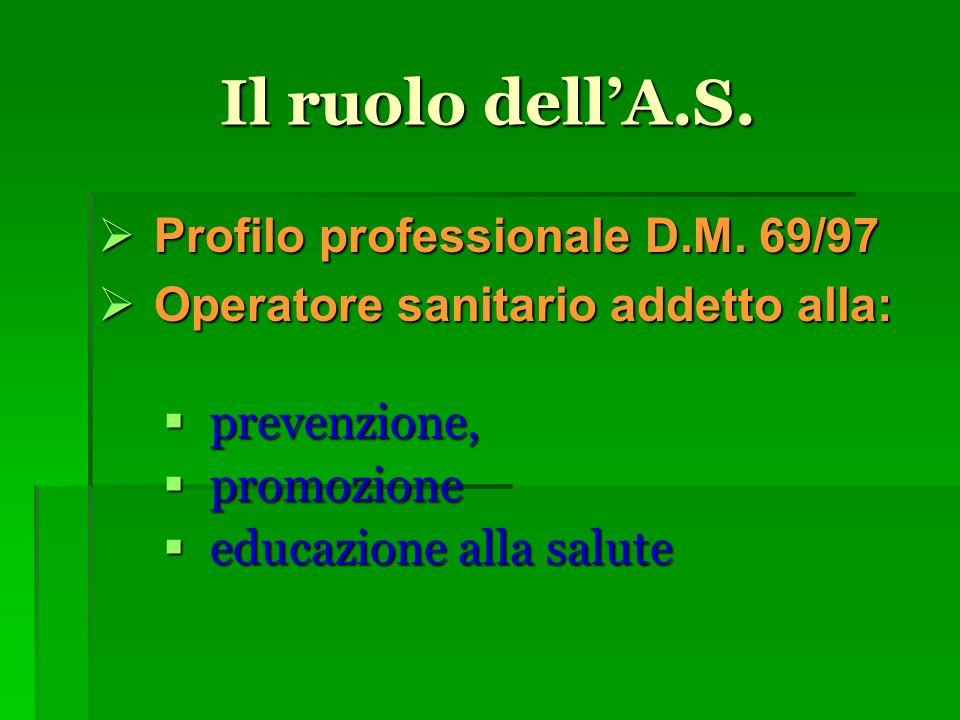 Il ruolo dellA.S. Profilo professionale D.M. 69/97 Profilo professionale D.M.
