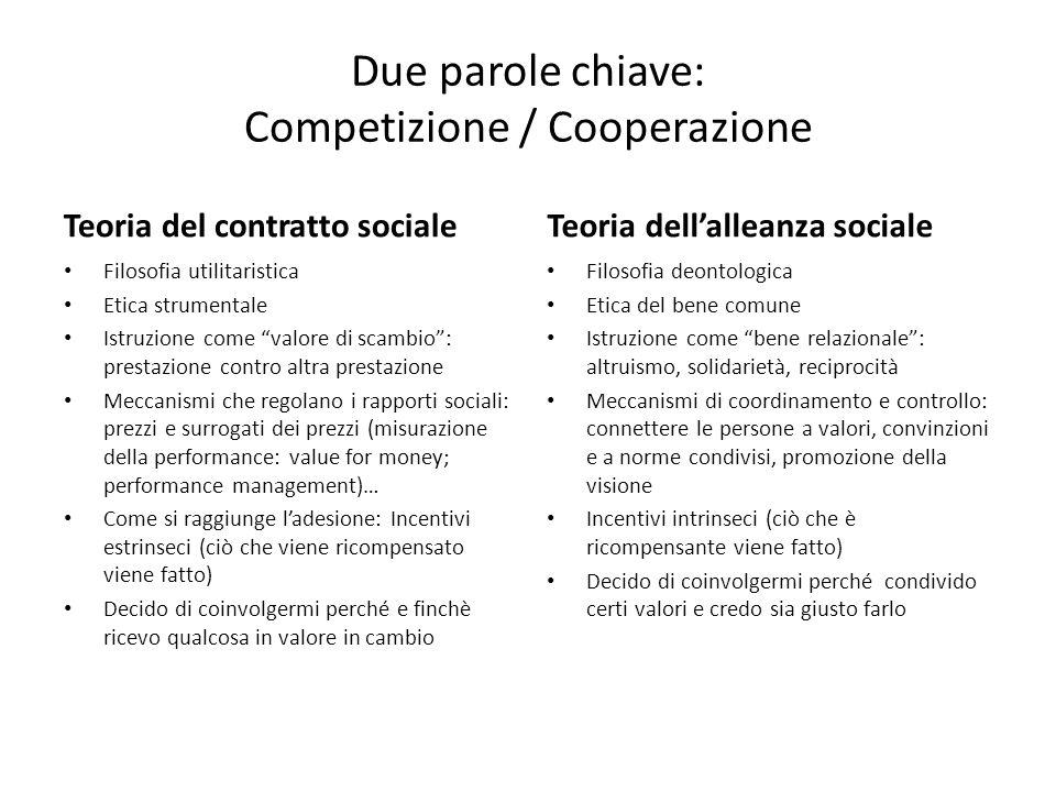 Due parole chiave: Competizione / Cooperazione Teoria del contratto sociale Filosofia utilitaristica Etica strumentale Istruzione come valore di scamb