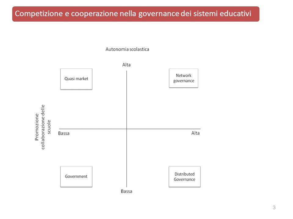 Competizione e cooperazione nella governance dei sistemi educativi 3