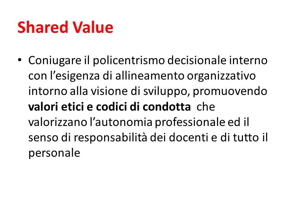 Shared Value Coniugare il policentrismo decisionale interno con lesigenza di allineamento organizzativo intorno alla visione di sviluppo, promuovendo valori etici e codici di condotta che valorizzano lautonomia professionale ed il senso di responsabilità dei docenti e di tutto il personale