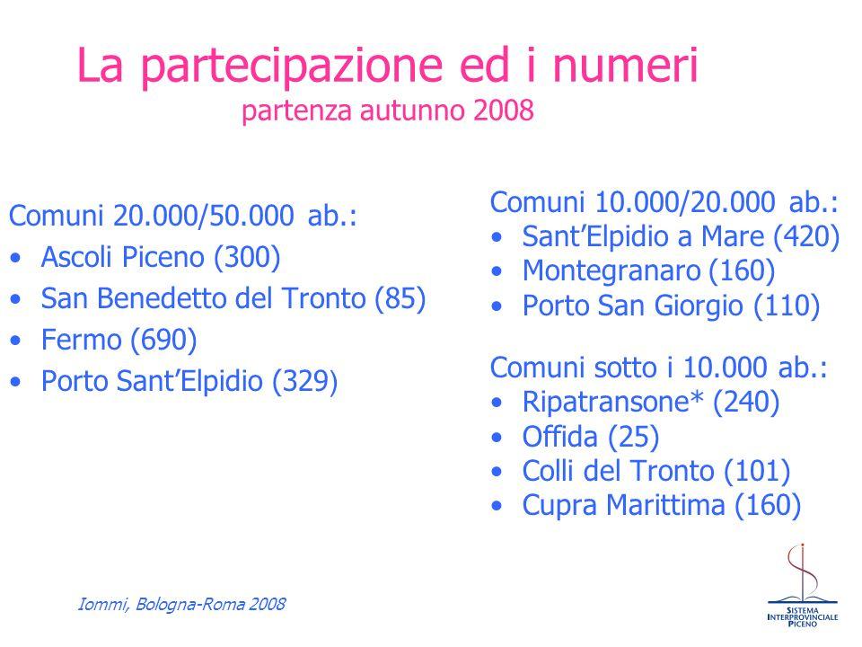 La partecipazione ed i numeri partenza autunno 2008 Comuni 20.000/50.000 ab.: Ascoli Piceno (300) San Benedetto del Tronto (85) Fermo (690) Porto SantElpidio (329 ) Comuni 10.000/20.000 ab.: SantElpidio a Mare (420) Montegranaro (160) Porto San Giorgio (110) Comuni sotto i 10.000 ab.: Ripatransone* (240) Offida (25) Colli del Tronto (101) Cupra Marittima (160)