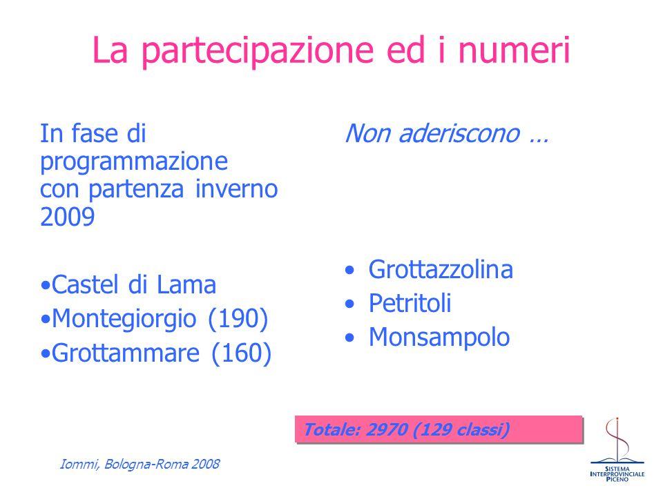 Iommi, Bologna-Roma 2008 La partecipazione ed i numeri In fase di programmazione con partenza inverno 2009 Castel di Lama Montegiorgio (190) Grottammare (160) Non aderiscono … Grottazzolina Petritoli Monsampolo Totale: 2970 (129 classi)