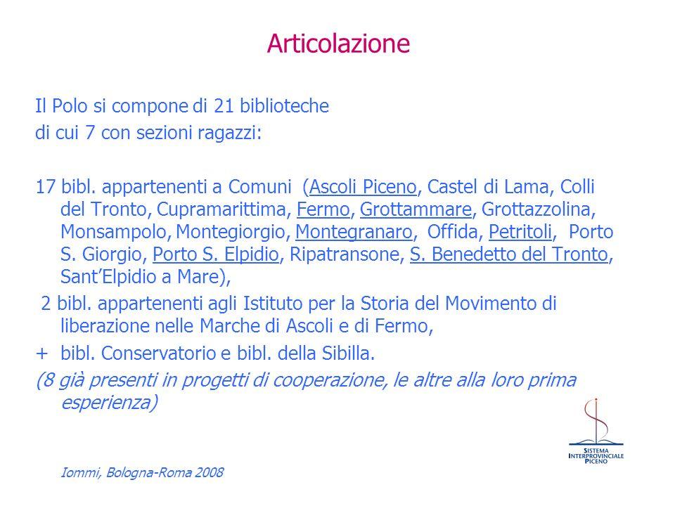 Iommi, Bologna-Roma 2008 Articolazione Il Polo si compone di 21 biblioteche di cui 7 con sezioni ragazzi: 17 bibl.