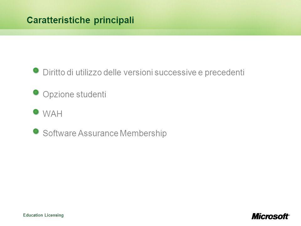 Education Licensing Caratteristiche principali Diritto di utilizzo delle versioni successive e precedenti Opzione studenti WAH Software Assurance Membership