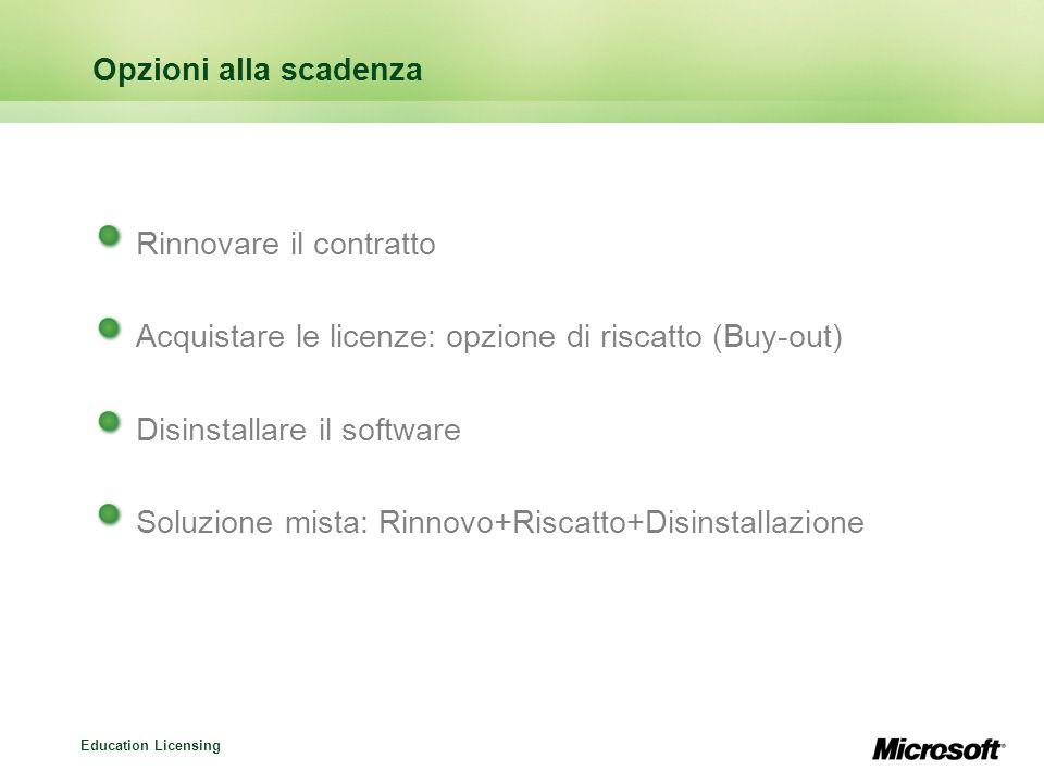 Education Licensing Opzioni alla scadenza Rinnovare il contratto Acquistare le licenze: opzione di riscatto (Buy-out) Disinstallare il software Soluzione mista: Rinnovo+Riscatto+Disinstallazione