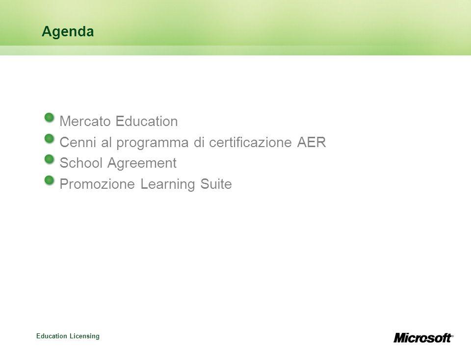 Education Licensing Agenda Mercato Education Cenni al programma di certificazione AER School Agreement Promozione Learning Suite
