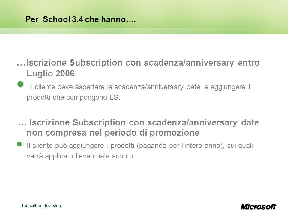 Education Licensing Per School 3.4 che hanno….