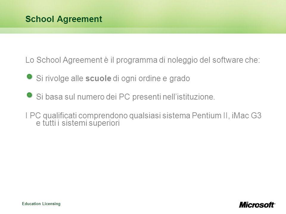 Education Licensing School Agreement Lo School Agreement è il programma di noleggio del software che: Si rivolge alle scuole di ogni ordine e grado Si basa sul numero dei PC presenti nellistituzione.