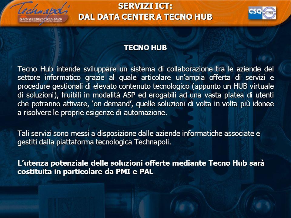 SERVIZI ICT: DAL DATA CENTER A TECNO HUB TECNO HUB Tecno Hub intende sviluppare un sistema di collaborazione tra le aziende del settore informatico gr