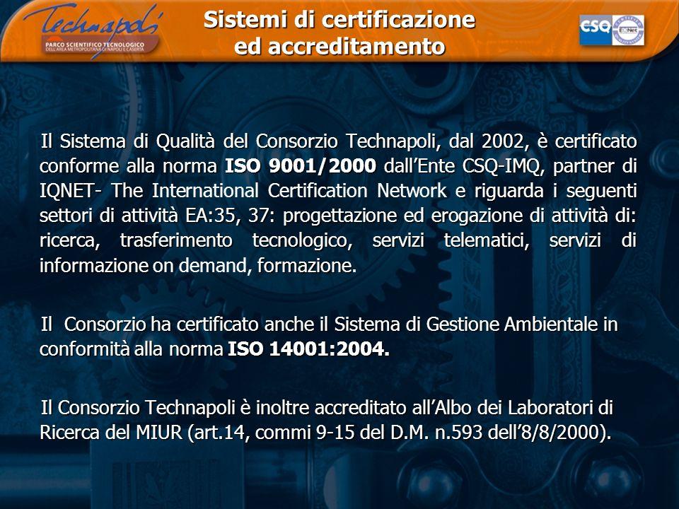 Sistemi di certificazione ed accreditamento Il Sistema di Qualità del Consorzio Technapoli, dal 2002, è certificato conforme alla norma ISO 9001/2000
