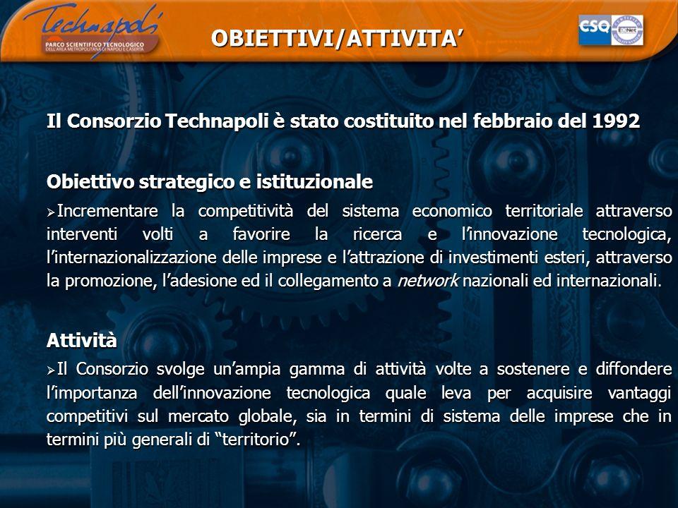 OBIETTIVI/ATTIVITA Il Consorzio Technapoli è stato costituito nel febbraio del 1992 Obiettivo strategico e istituzionale Incrementare la competitività