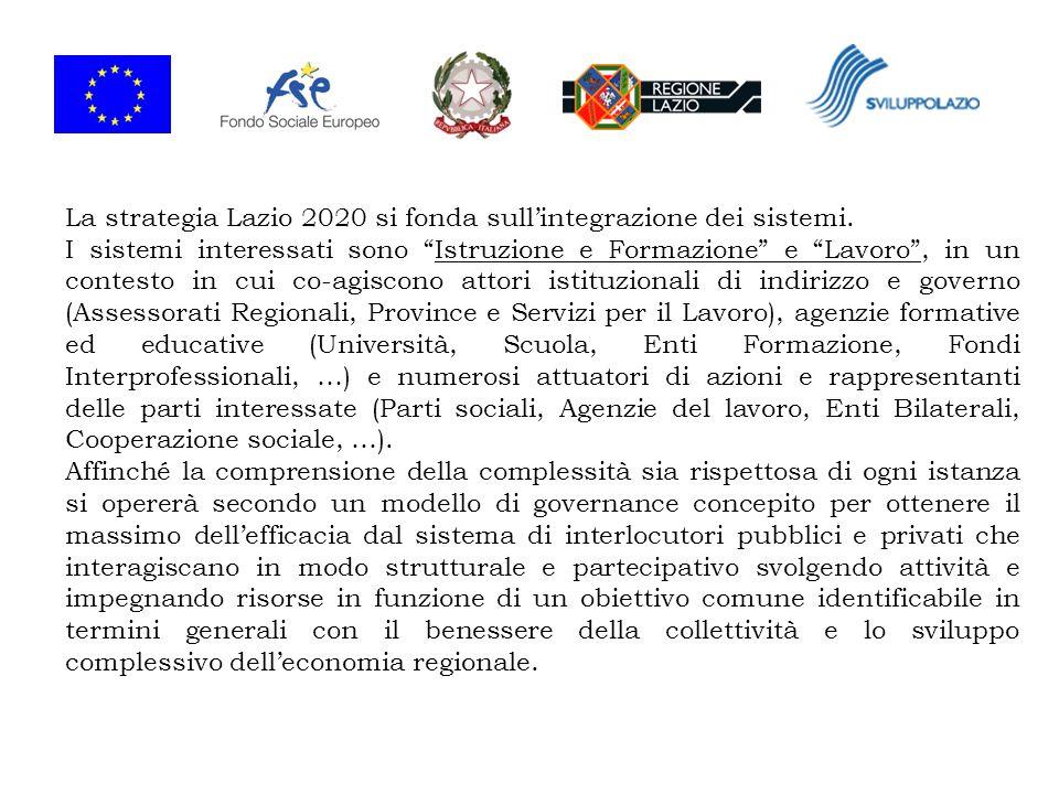 Il Piano Lazio 2020 definisce dunque una politica integrata di sviluppo basata sulla coesione sociale, economica e territoriale della Regione.