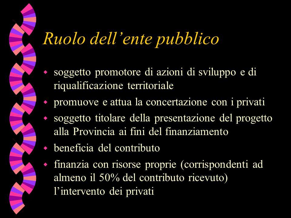 Ruolo dellente pubblico w soggetto promotore di azioni di sviluppo e di riqualificazione territoriale w promuove e attua la concertazione con i privat