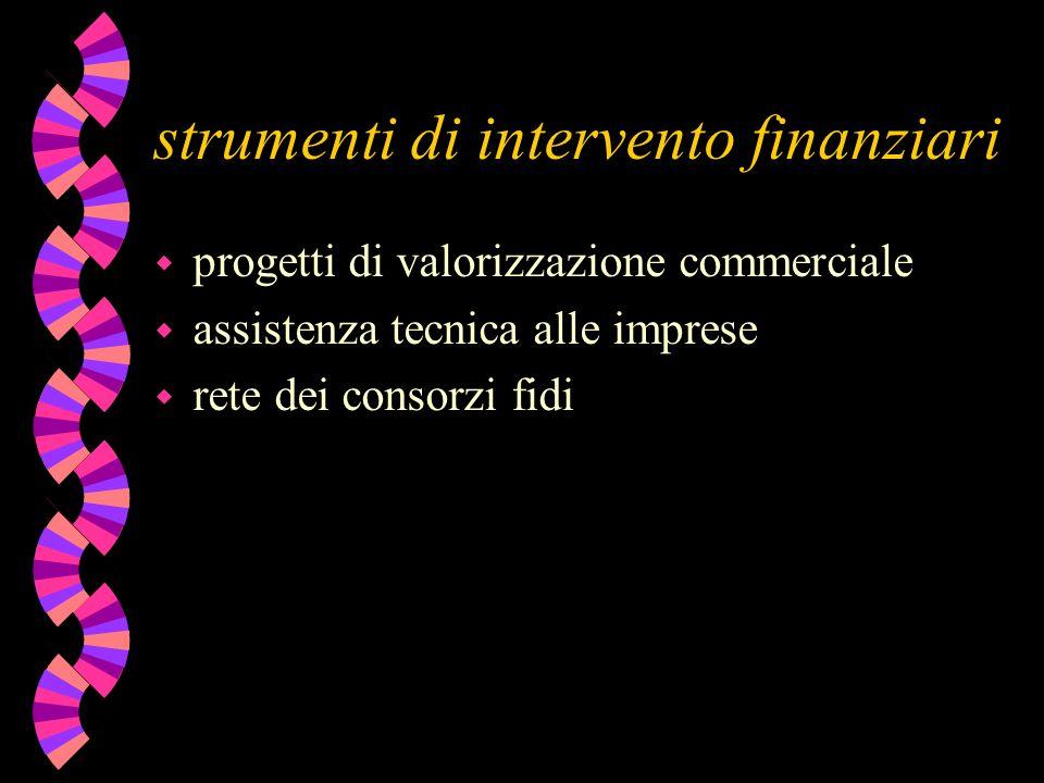 strumenti di intervento finanziari w progetti di valorizzazione commerciale w assistenza tecnica alle imprese w rete dei consorzi fidi