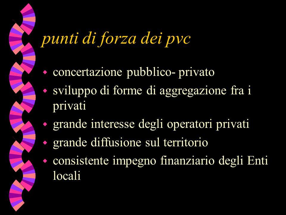 punti di forza dei pvc w concertazione pubblico- privato w sviluppo di forme di aggregazione fra i privati w grande interesse degli operatori privati w grande diffusione sul territorio w consistente impegno finanziario degli Enti locali