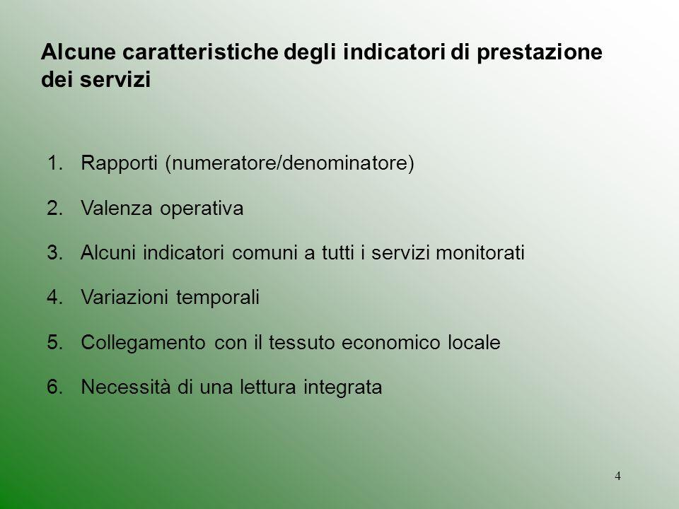 4 Alcune caratteristiche degli indicatori di prestazione dei servizi 1.Rapporti (numeratore/denominatore) 2.Valenza operativa 3.Alcuni indicatori comuni a tutti i servizi monitorati 4.Variazioni temporali 5.Collegamento con il tessuto economico locale 6.Necessità di una lettura integrata