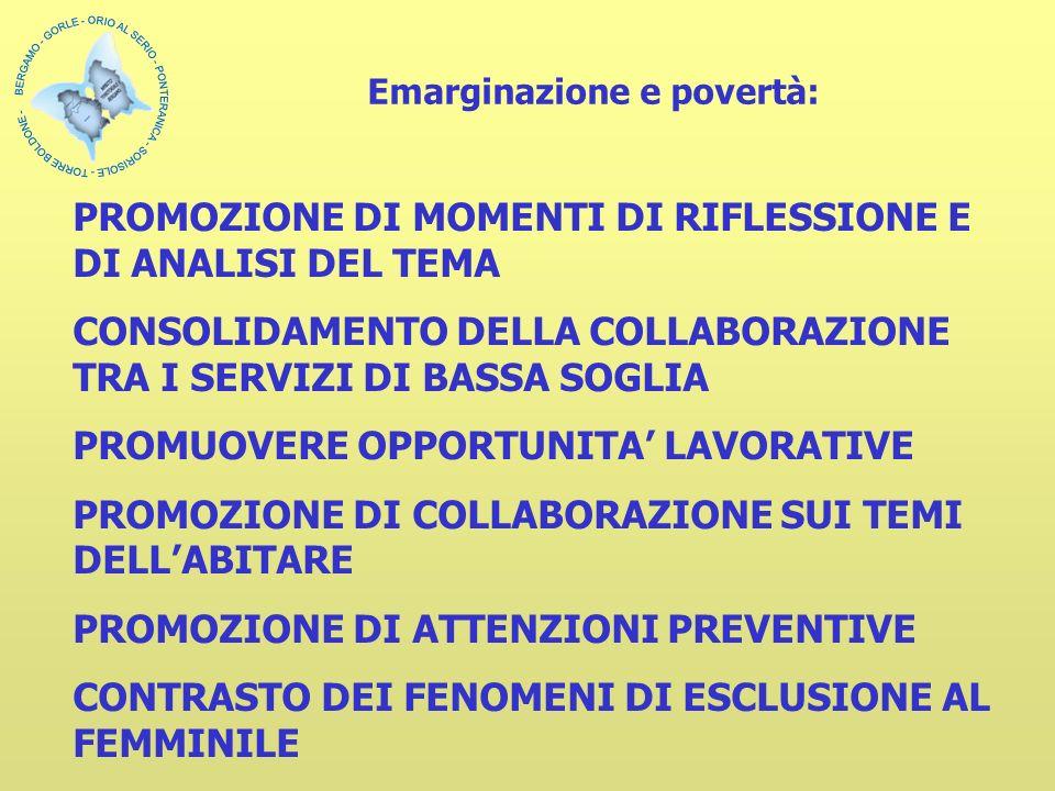 Emarginazione e povertà: PROMOZIONE DI MOMENTI DI RIFLESSIONE E DI ANALISI DEL TEMA CONSOLIDAMENTO DELLA COLLABORAZIONE TRA I SERVIZI DI BASSA SOGLIA PROMUOVERE OPPORTUNITA LAVORATIVE PROMOZIONE DI COLLABORAZIONE SUI TEMI DELLABITARE PROMOZIONE DI ATTENZIONI PREVENTIVE CONTRASTO DEI FENOMENI DI ESCLUSIONE AL FEMMINILE