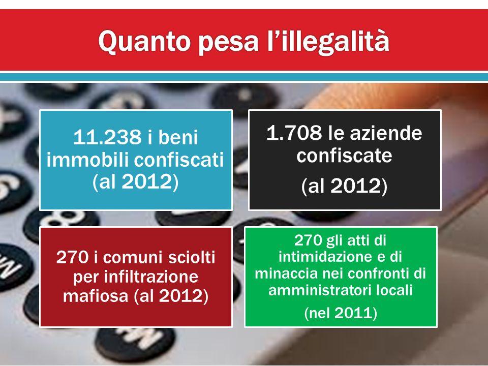 11.238 i beni immobili confiscati (al 2012) 1.708 le aziende confiscate (al 2012) 270 i comuni sciolti per infiltrazione mafiosa (al 2012) 270 gli att
