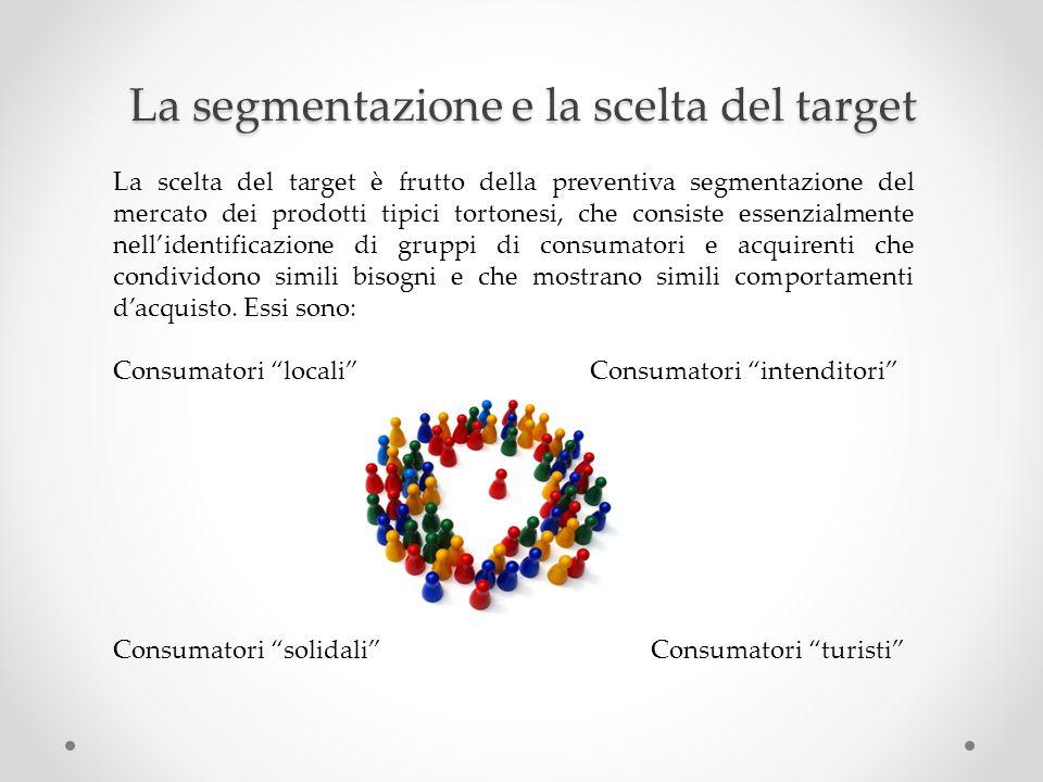 La segmentazione e la scelta del target La scelta del target è frutto della preventiva segmentazione del mercato dei prodotti tipici tortonesi, che co