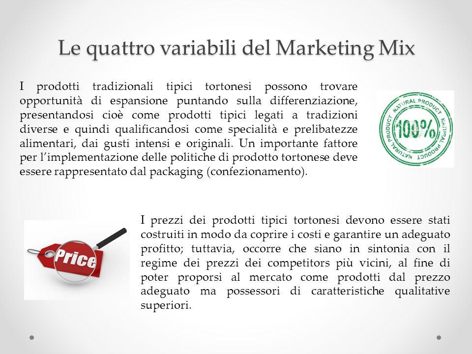 Le quattro variabili del Marketing Mix I prodotti tradizionali tipici tortonesi possono trovare opportunità di espansione puntando sulla differenziazi