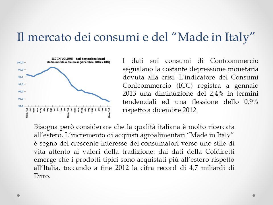 Il mercato dei consumi e del Made in Italy I dati sui consumi di Confcommercio segnalano la costante depressione monetaria dovuta alla crisi. L'indica