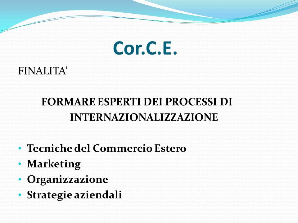 Cor.C.E. FINALITA FORMARE ESPERTI DEI PROCESSI DI INTERNAZIONALIZZAZIONE Tecniche del Commercio Estero Marketing Organizzazione Strategie aziendali