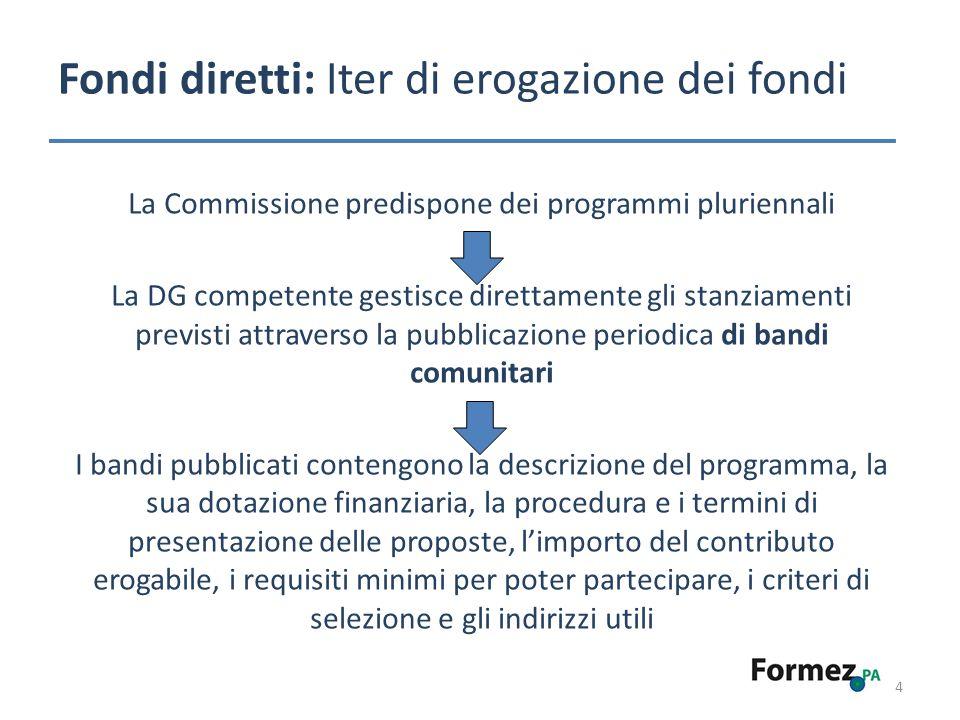 Cosa è il metodo «Barca» 15 7 innovazioni di metodo 3 opzioni strategiche riferite a Mezzogiorno Città Aree interne Obiettivi per le 11 aree tematiche individuate per lintera Unione Europea