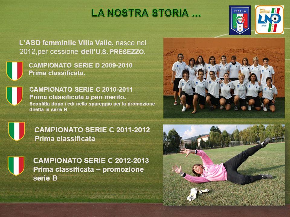 CAMPIONATO SERIE C 2012-2013 Prima classificata – promozione serie B CAMPIONATO SERIE C 2011-2012 Prima classificata LASD femminile Villa Valle, nasce