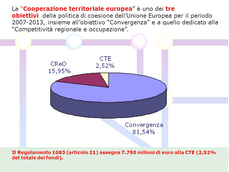 La Cooperazione territoriale europea è uno dei tre obiettivi della politica di coesione dellUnione Europea per il periodo 2007-2013, insieme allobiettivo Convergenza e a quello dedicato alla Competitività regionale e occupazione.