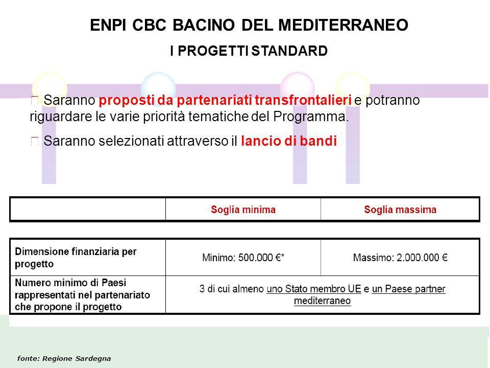 ENPI CBC BACINO DEL MEDITERRANEO I PROGETTI STANDARD Saranno proposti da partenariati transfrontalieri e potranno riguardare le varie priorità tematiche del Programma.