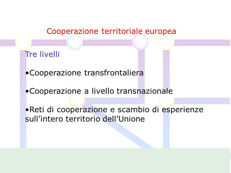 Cooperazione territoriale europea Tre livelli Cooperazione transfrontaliera Cooperazione a livello transnazionale Reti di cooperazione e scambio di esperienze sullintero territorio dellUnione
