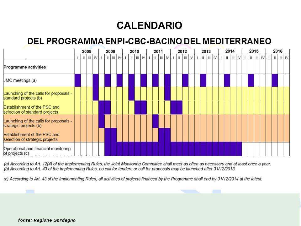 CALENDARIO DEL PROGRAMMA ENPI-CBC-BACINO DEL MEDITERRANEO fonte: Regione Sardegna