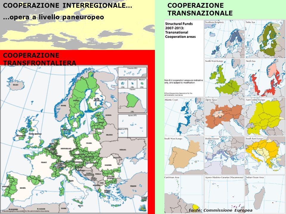 COOPERAZIONE TRANSFRONTALIERA COOPERAZIONE TRANSNAZIONALE COOPERAZIONE INTERREGIONALE… …opera a livello paneuropeo fonte: Commissione Europea