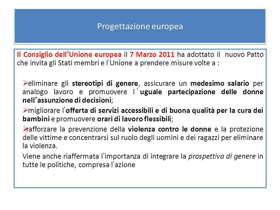 Progettazione europea Programma Daphne III Programma specifico per la prevenzione e la lotta contro la violenza nei confronti dei bambini, dei giovani e delle donne e per la protezione delle vittime e dei gruppi a rischio.