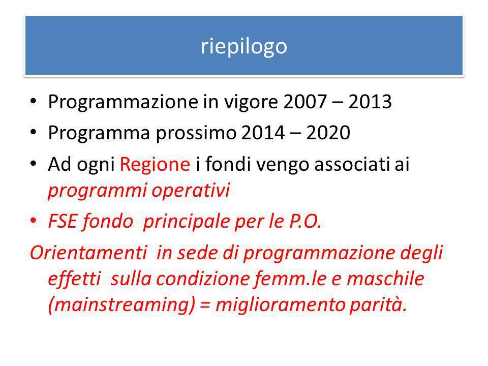 riepilogo Programmazione in vigore 2007 – 2013 Programma prossimo 2014 – 2020 Ad ogni Regione i fondi vengo associati ai programmi operativi FSE fondo principale per le P.O.