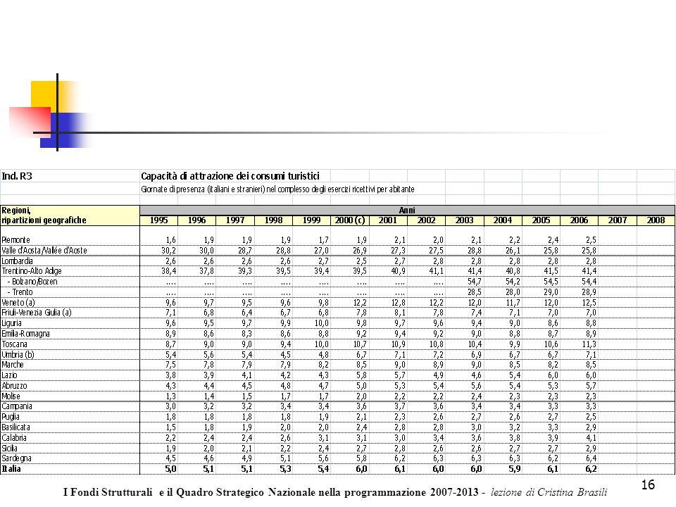 16 I Fondi Strutturali e il Quadro Strategico Nazionale nella programmazione 2007-2013 - lezione di Cristina Brasili