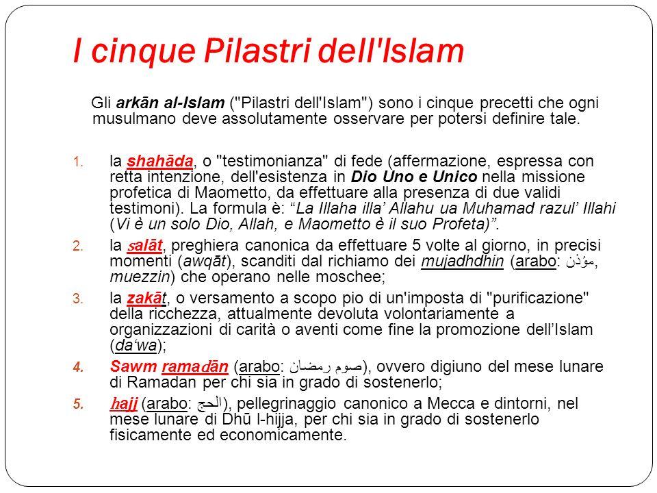 I cinque Pilastri dell'Islam Gli arkān al-Islam (