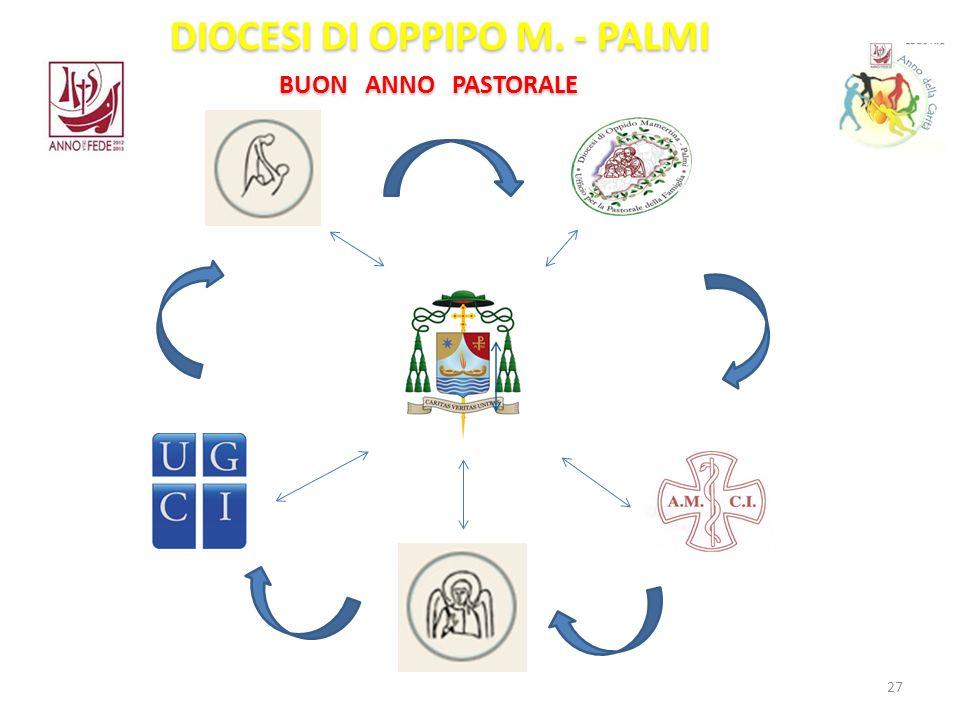 27 DIOCESI DI OPPIPO M. - PALMI DIOCESI DI OPPIPO M. - PALMI BUON ANNO PASTORALE BUON ANNO PASTORALE