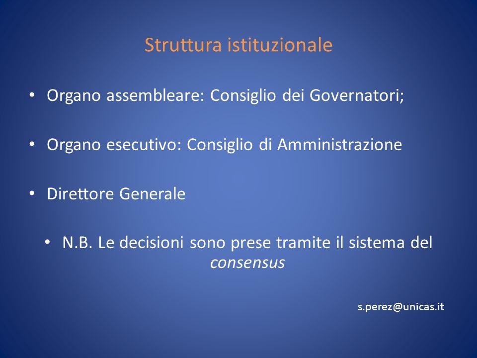 Struttura istituzionale Organo assembleare: Consiglio dei Governatori; Organo esecutivo: Consiglio di Amministrazione Direttore Generale N.B.