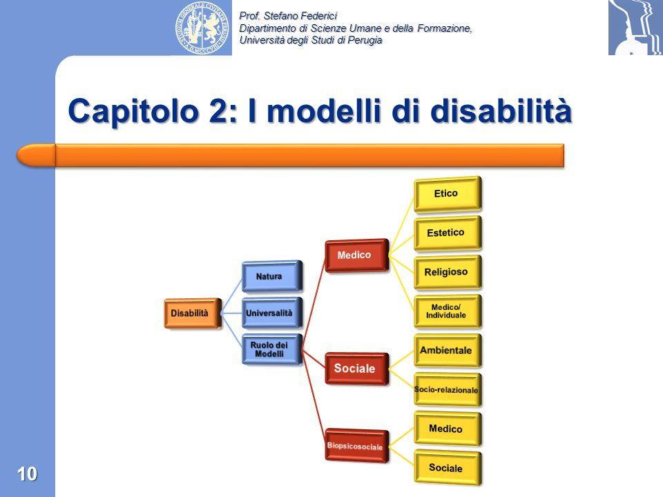Prof. Stefano Federici Dipartimento di Scienze Umane e della Formazione, Università degli Studi di Perugia Tipi di Classificazioni: La WHO-FIC compren
