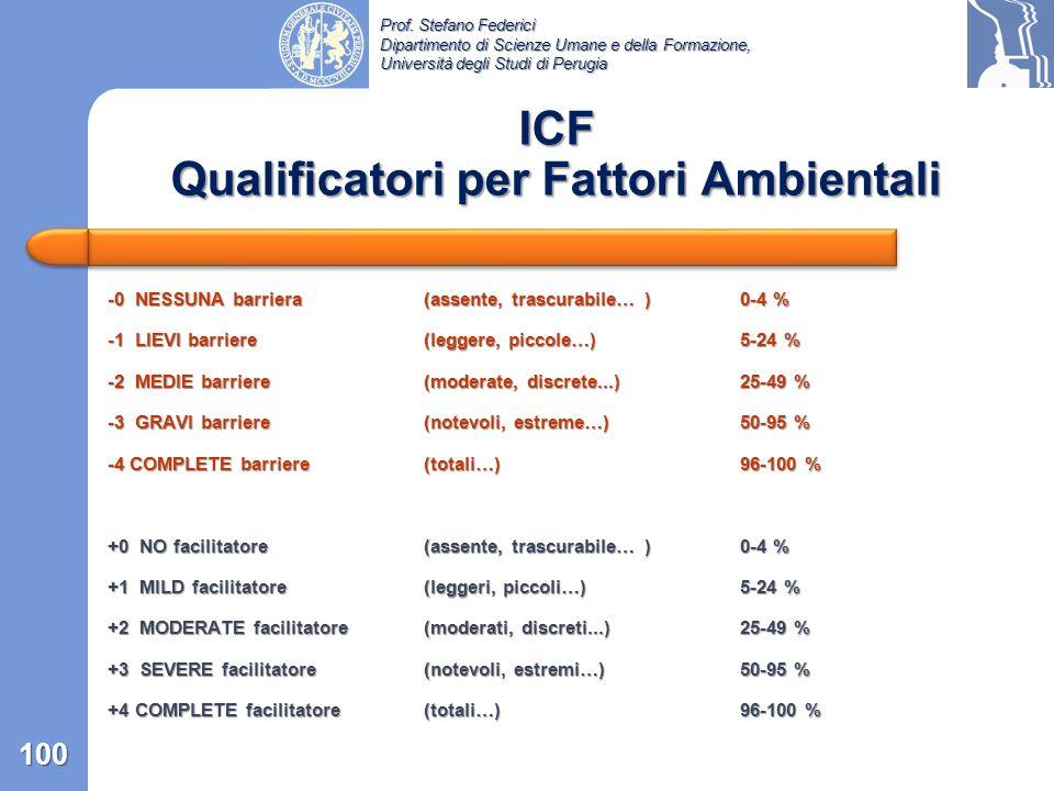 Prof. Stefano Federici Dipartimento di Scienze Umane e della Formazione, Università degli Studi di Perugia ICF Qualificatori Uniformi 0 Nessun problem
