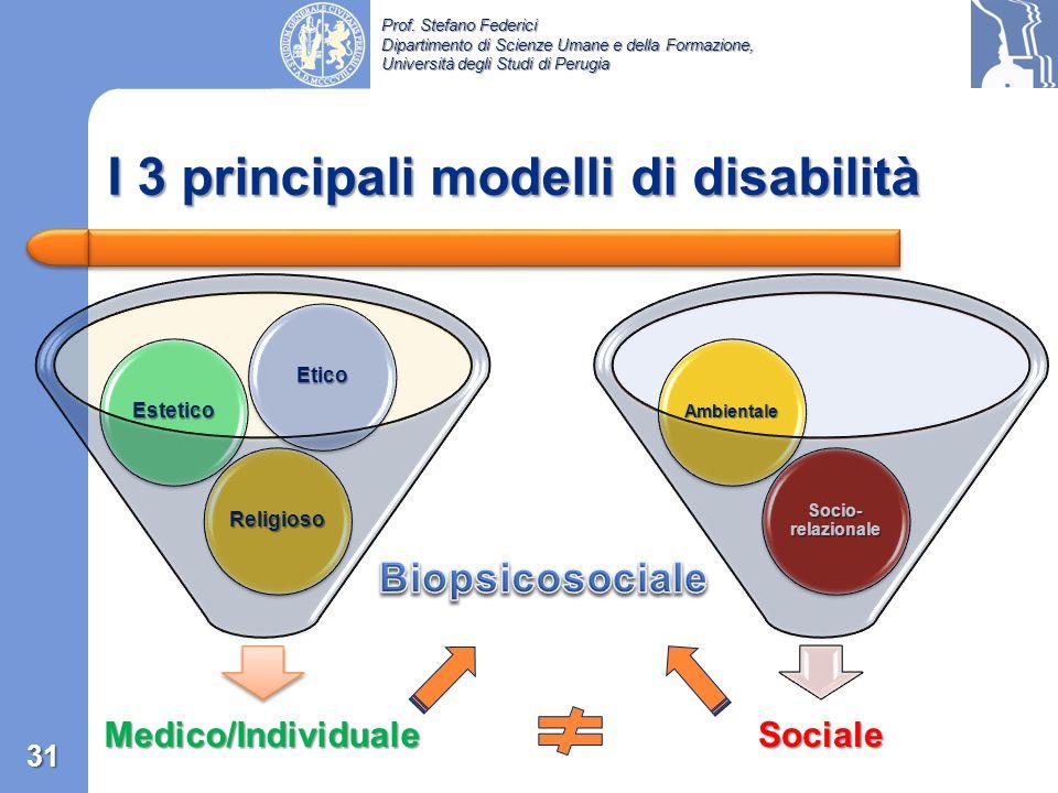 Prof. Stefano Federici Dipartimento di Scienze Umane e della Formazione, Università degli Studi di Perugia Modello biopsicosociale …è disabile… Modell
