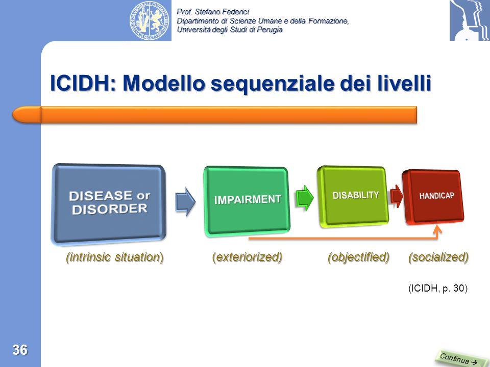Prof. Stefano Federici Dipartimento di Scienze Umane e della Formazione, Università degli Studi di Perugia «The ICIDH is intended to offer a conceptua