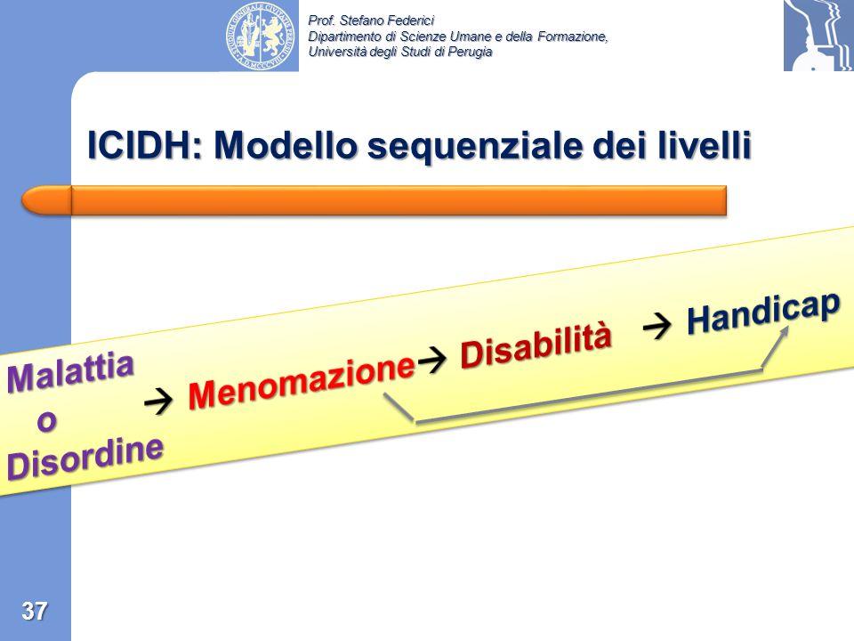 Prof. Stefano Federici Dipartimento di Scienze Umane e della Formazione, Università degli Studi di Perugia ICIDH: Modello sequenziale dei livelli 36 (