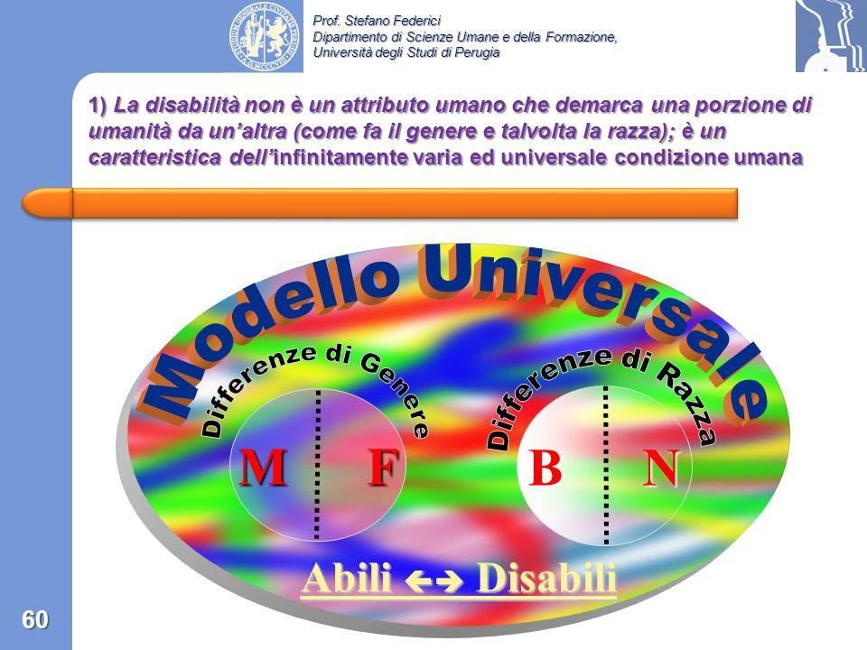 Prof. Stefano Federici Dipartimento di Scienze Umane e della Formazione, Università degli Studi di Perugia Modello Universale: Zola /2 «Solo quando no