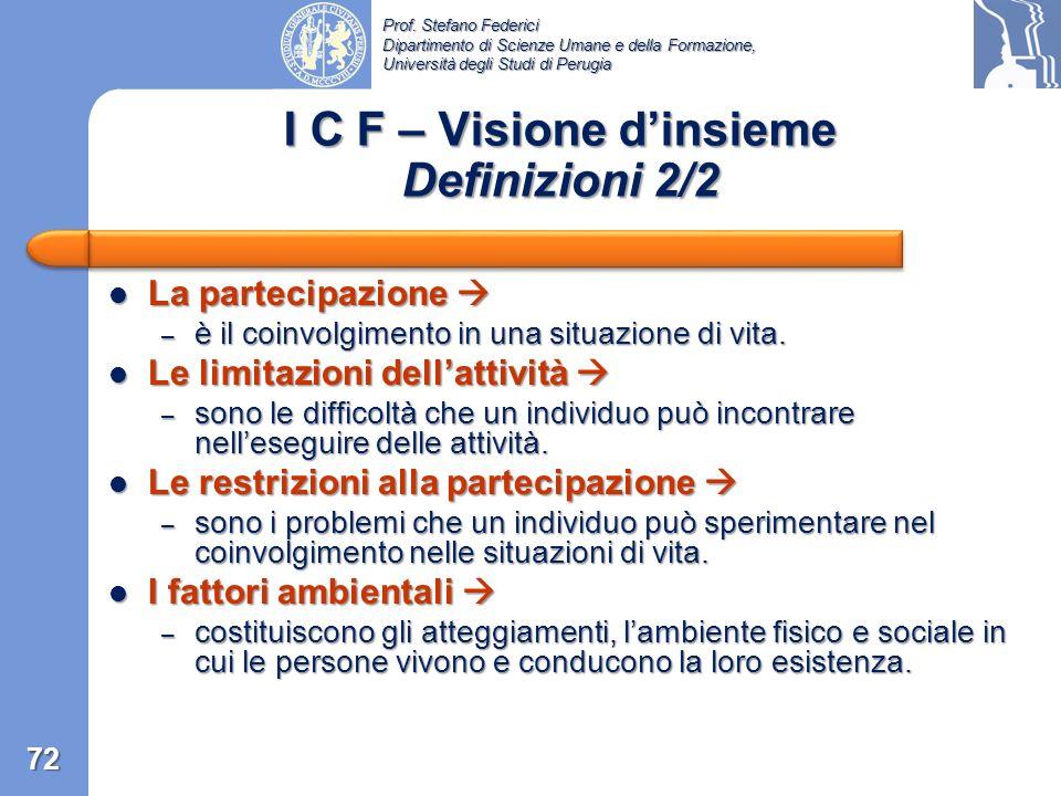 Prof. Stefano Federici Dipartimento di Scienze Umane e della Formazione, Università degli Studi di Perugia I C F – Visione dinsieme Definizioni 1/2 Le