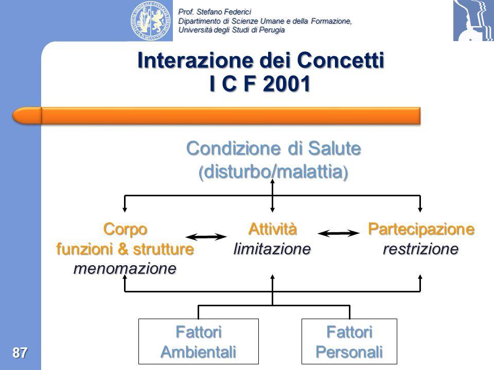 Prof. Stefano Federici Dipartimento di Scienze Umane e della Formazione, Università degli Studi di Perugia I C F Modello biopsicosociale Modello biops